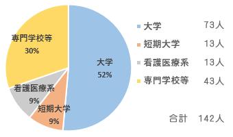 graf_singaku
